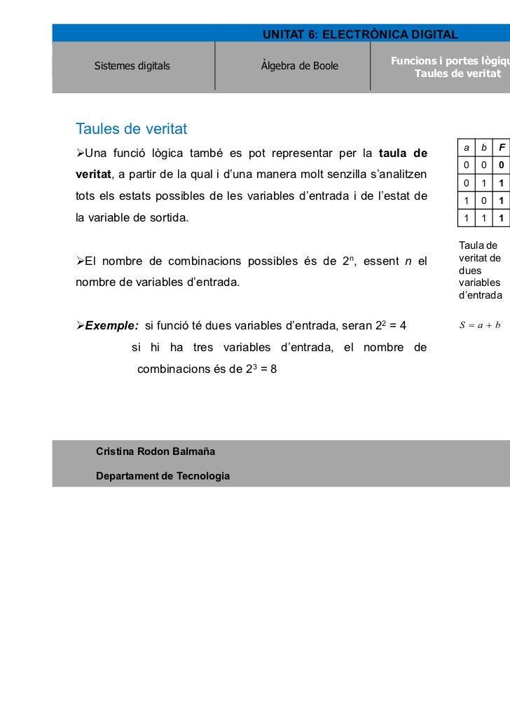 UNITAT 6: ELECTRÒNICA DIGITAL   Sistemes digitals                Àlgebra de Boole         Funcions i portes lògiques.     ...