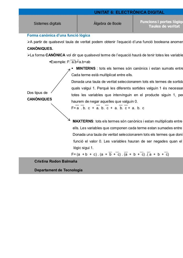 UNITAT 6: ELECTRÒNICA DIGITAL    Sistemes digitals                       Àlgebra de Boole        Funcions i portes lògique...