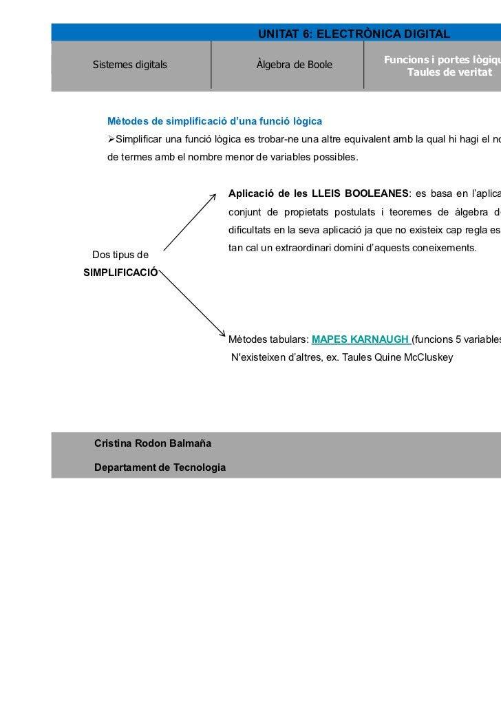 UNITAT 6: ELECTRÒNICA DIGITAL Sistemes digitals                   Àlgebra de Boole              Funcions i portes lògiques...