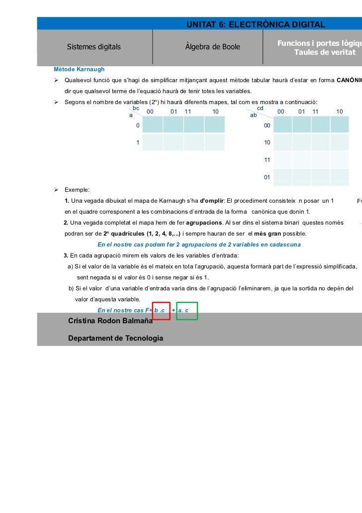 UNITAT 6: ELECTRÒNICA DIGITAL    Sistemes digitals                              Àlgebra de Boole                   Funcion...