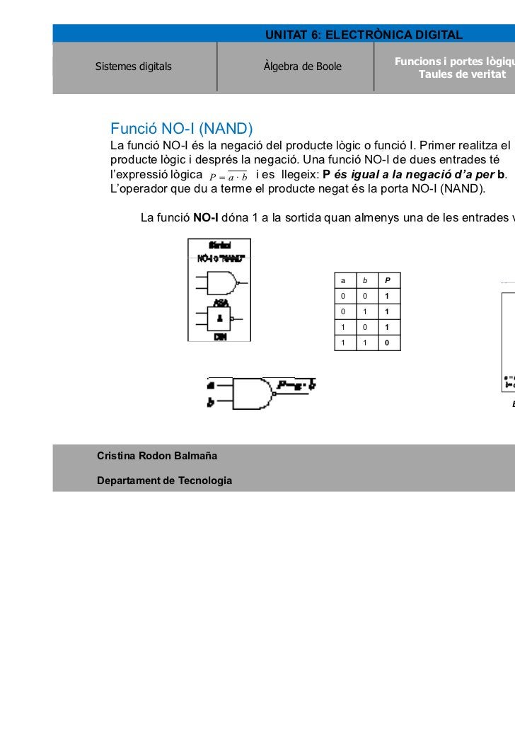 UNITAT 6: ELECTRÒNICA DIGITALSistemes digitals               Àlgebra de Boole            Funcions i portes lògiques.      ...