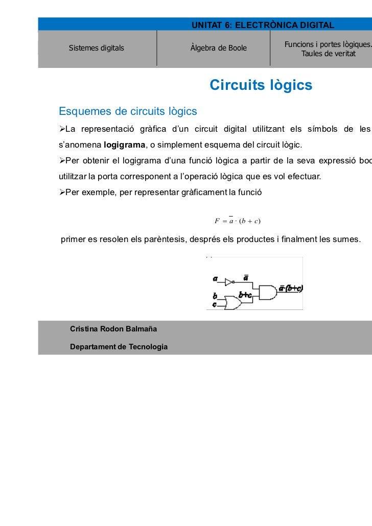 UNITAT 6: ELECTRÒNICA DIGITAL  Sistemes digitals                 Àlgebra de Boole         Funcions i portes lògiques.   Ci...