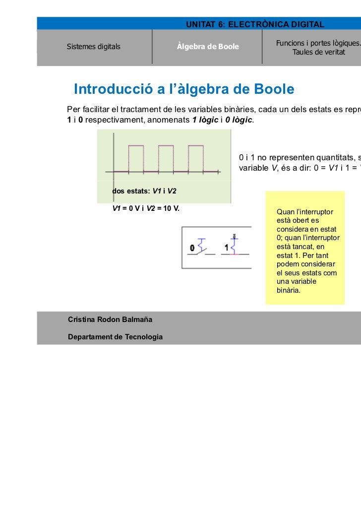 UNITAT 6: ELECTRÒNICA DIGITALSistemes digitals                   Àlgebra de Boole                                      Àlg...