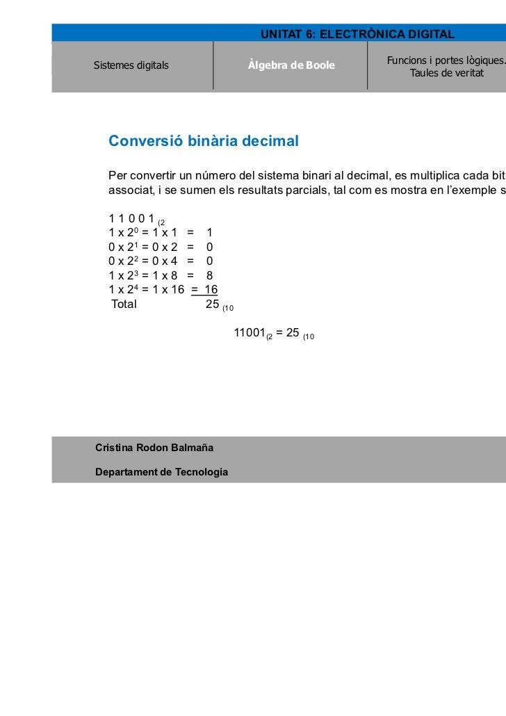 UNITAT 6: ELECTRÒNICA DIGITALSistemes digitals                 Àlgebra de Boole                                    Àlgebra...