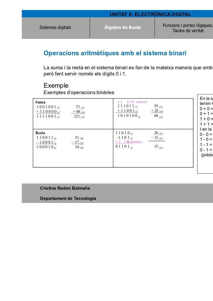 UNITAT 6: ELECTRÒNICA DIGITAL  Sistemes digitals              Àlgebra de Boole                                   Àlgebra d...