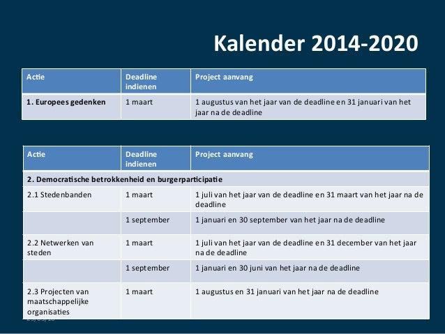 Kalender  2014-‐2020   29/03/16   Ac@e   Deadline   indienen     Project  aanvang   1.  Europees  g...