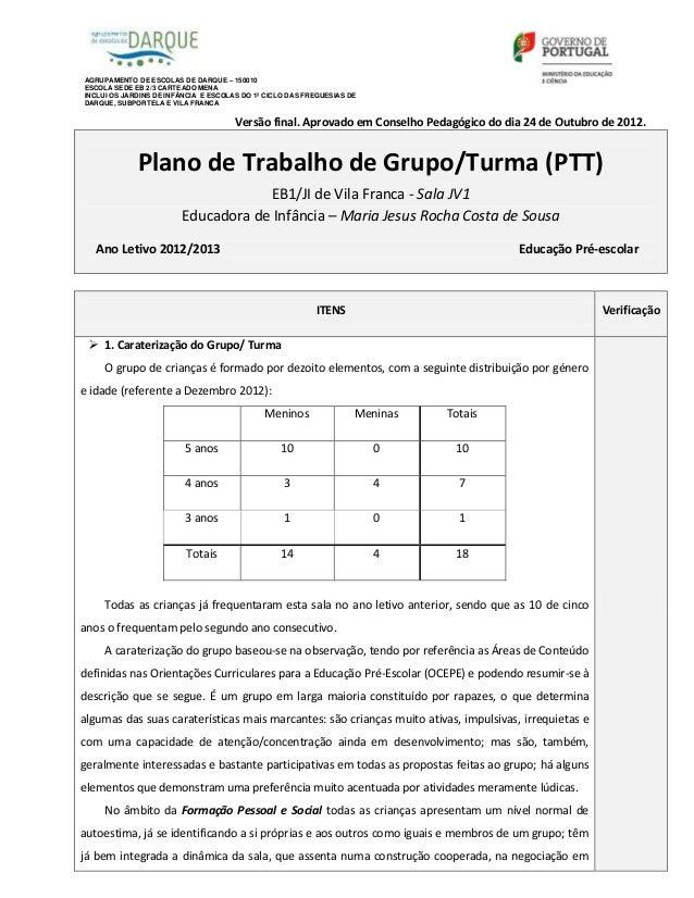 AGRUPAMENTO DE ESCOLAS DE DARQUE – 150010ESCOLA SEDE EB 2/3 CARTEADO MENAINCLUI OS JARDINS DE INFÂNCIA E ESCOLAS DO 1º CIC...