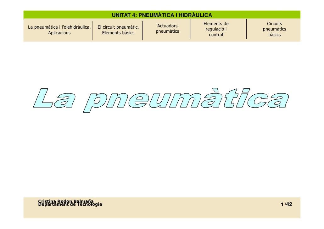 UNITAT 4: PNEUMÀTICA I HIDRÀULICA                                                            Actuadors   Elements de      ...