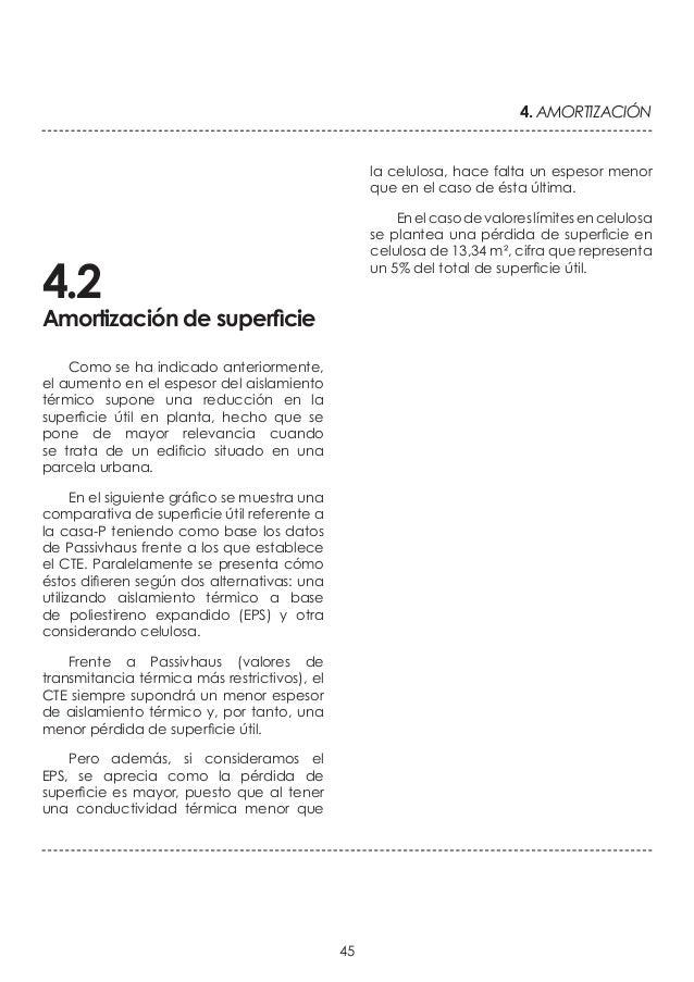 Margarita san valent n memoria tfm - Comparativa aislantes termicos ...