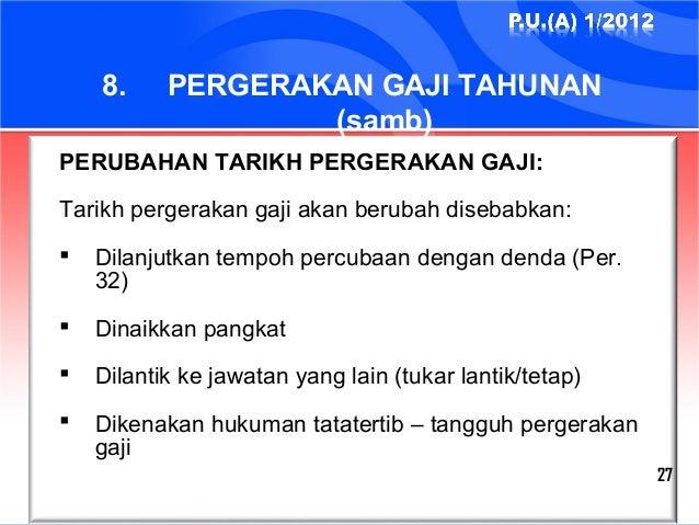 Peraturan Peraturan Pegawai Awam