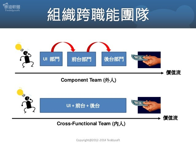 We are uncovering better ways of developing software by doing it and helping others do it. 藉著親自並協助他人進行軟體開發, 我們正致力於發掘更優良的軟體...