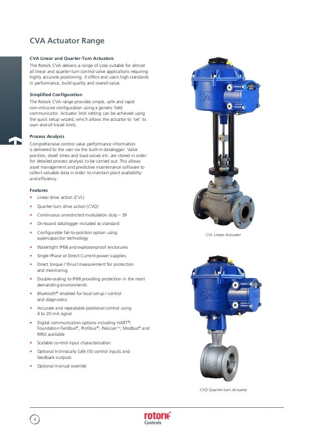 Electric Control Valve Actuators for Industrial Process