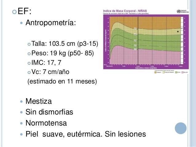 EF:  Antropometría: Talla: 103.5 cm (p3-15) Peso: 19 kg (p50- 85) IMC: 17, 7 Vc: 7 cm/año (estimado en 11 meses)  M...