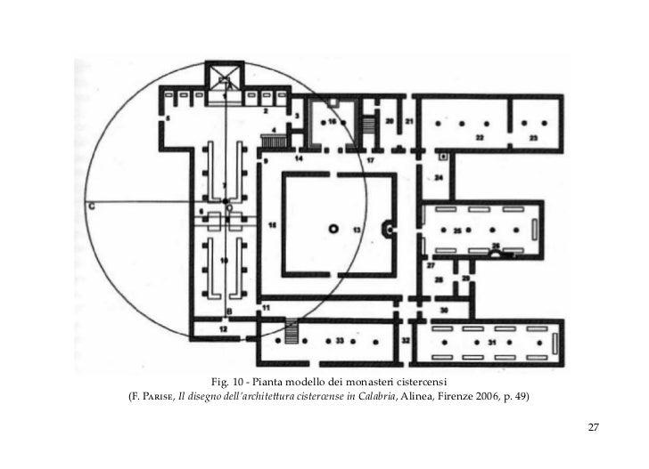 Il monastero della madonna della calabria for Google planimetria