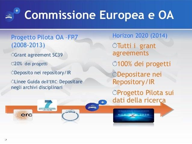 Commissione Europea e OA 2 Progetto Pilota OA –FP7 (2008-2013) Grant agreement SC39 20% dei progetti Deposito nei reposito...