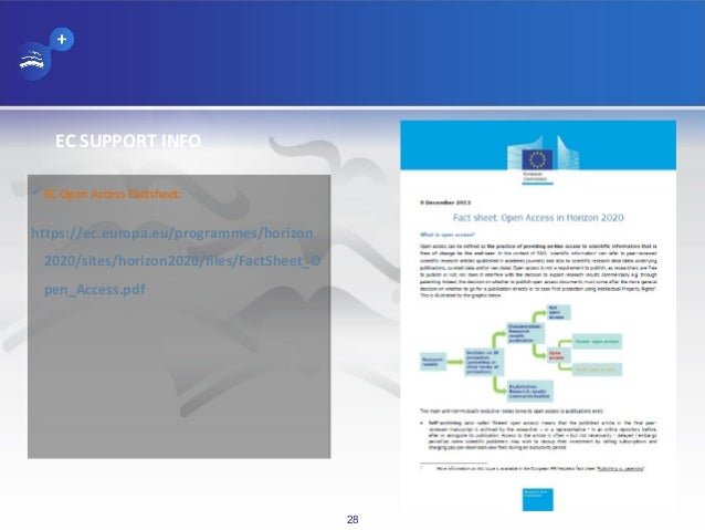EC SUPPORT INFO EC Open Access Factsheet: https://ec.europa.eu/programmes/horizon 2020/sites/horizon2020/files/FactSheet_...