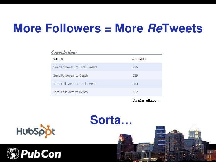 More Followers = More ReTweets                 Sorta…