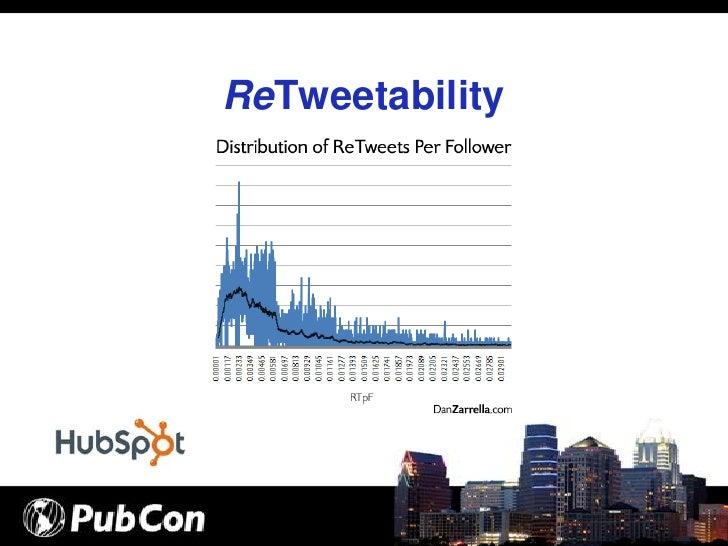ReTweetability
