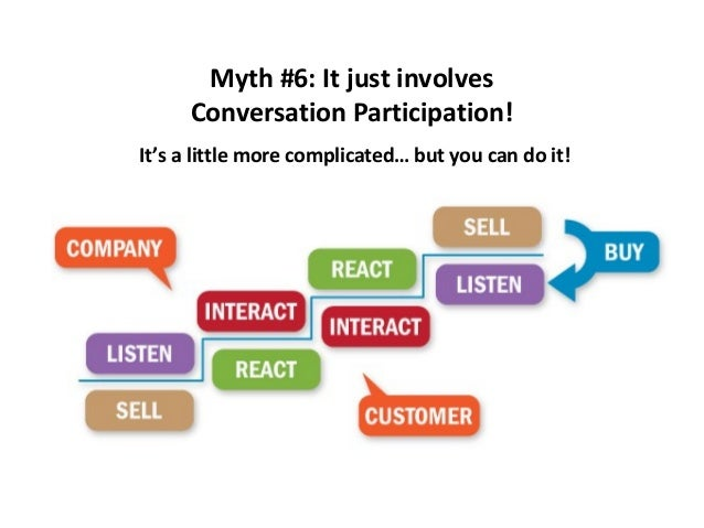 Myth #6: It just involves Conversation Participation! It's a little more complicated… but you can do it!