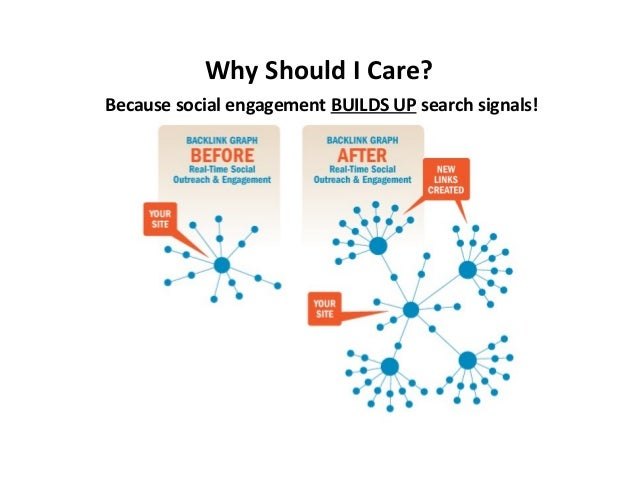 Why Should I Care? Because social engagement BUILDS UP search signals!
