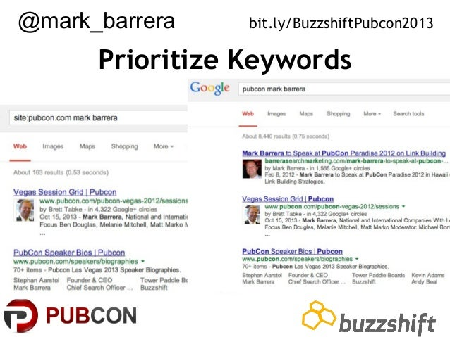 @mark_barrera  bit.ly/BuzzshiftPubcon2013  Prioritize Keywords