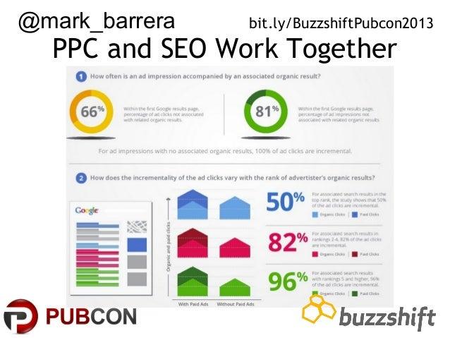 @mark_barrera  bit.ly/BuzzshiftPubcon2013  PPC and SEO Work Together