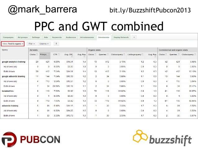 @mark_barrera  bit.ly/BuzzshiftPubcon2013  PPC and GWT combined