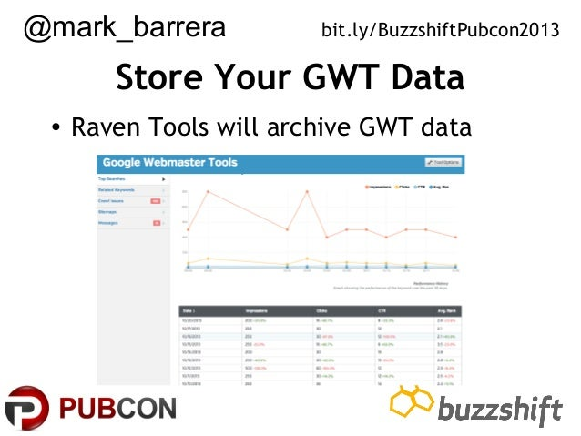 @mark_barrera  bit.ly/BuzzshiftPubcon2013  Store Your GWT Data • Raven Tools will archive GWT data