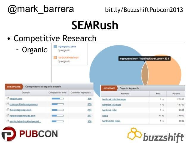 @mark_barrera  bit.ly/BuzzshiftPubcon2013  SEMRush • Competitive Research – Organic