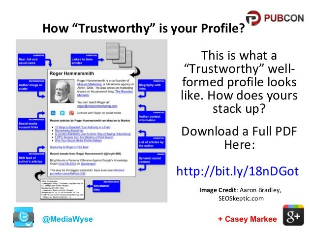 """How """"Trustworthy"""" is your Profile? This is what a """"Trustworthy"""" wellformed profile looks like. How does yours stack up? Do..."""