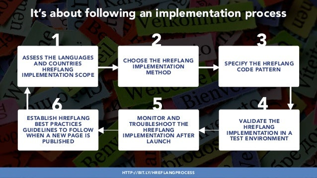 #HREFLANGSUCCESS BY @ALEYDA FROM #ORAINTI AT @PUBCON It's about following an implementation process ASSESS THE LANGUAGES A...