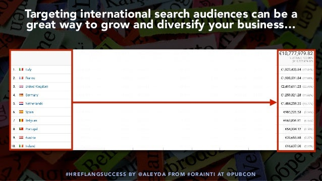 #HREFLANGSUCCESS BY @ALEYDA FROM #ORAINTI AT @PUBCON Targeting international search audiences can be a great way to grow a...