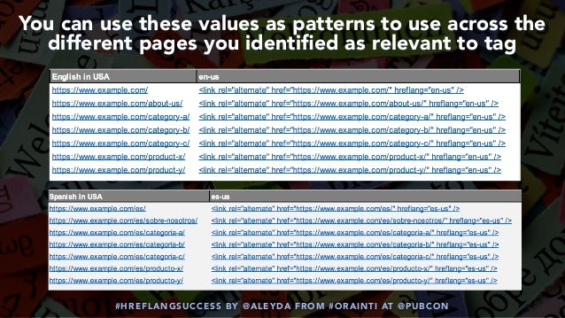 #HREFLANGSUCCESS BY @ALEYDA FROM #ORAINTI AT @PUBCON You can use these values as patterns to use across the different page...