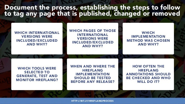 #HREFLANGSUCCESS BY @ALEYDA FROM #ORAINTI AT @PUBCON WHICH INTERNATIONAL VERSIONS WERE INCLUDED/EXCLUDED AND WHY? WHICH PA...