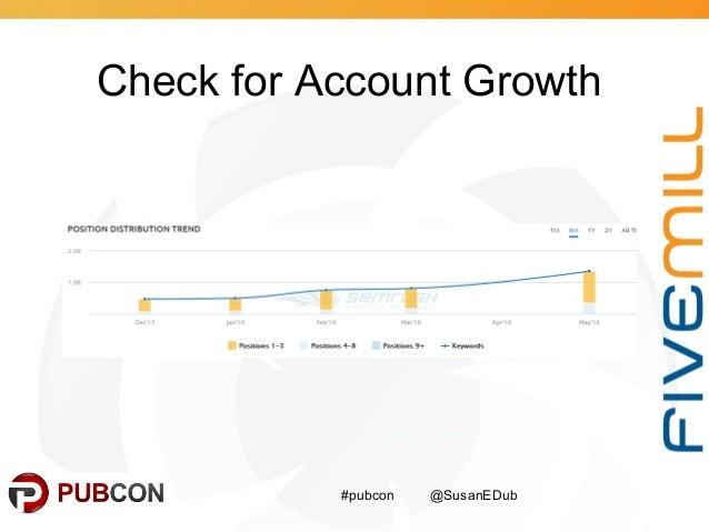 Check for Account Growth #pubcon @SusanEDub