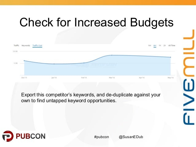 Check for Increased Budgets #pubcon @SusanEDub Export this competitor's keywords, and de-duplicate against your own to fin...