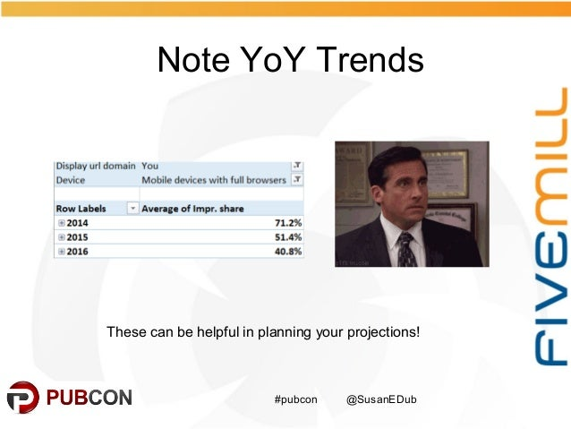 Note YoY Trends #pubcon @SusanEDub These can be helpful in planning your projections!