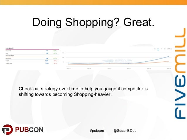 Doing Shopping? Great. #pubcon @SusanEDub Check out strategy over time to help you gauge if competitor is shifting towards...