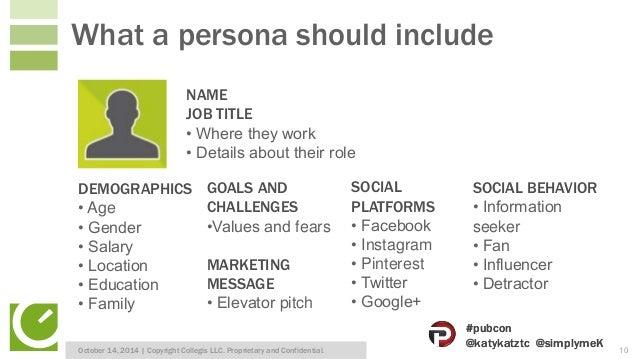 Utilizing Personas In Social Media Contests
