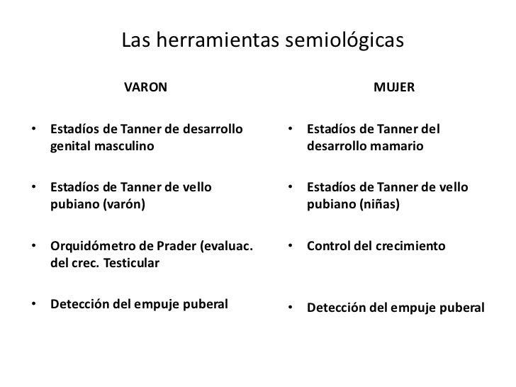 Las herramientas semiológicas              VARON                               MUJER• Estadíos de Tanner de desarrollo   •...
