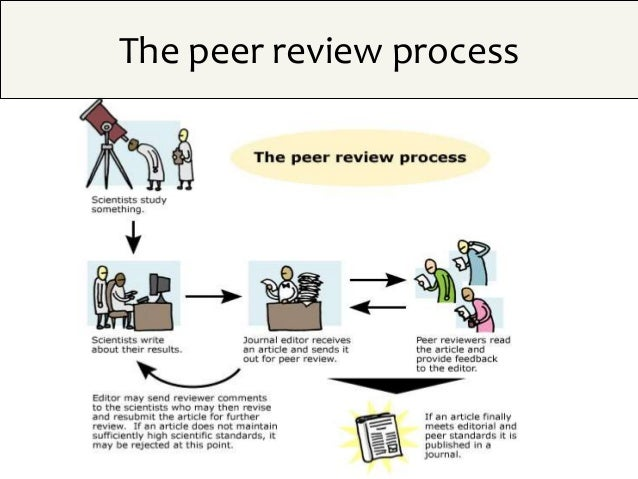 how to write a peer review scientific paper