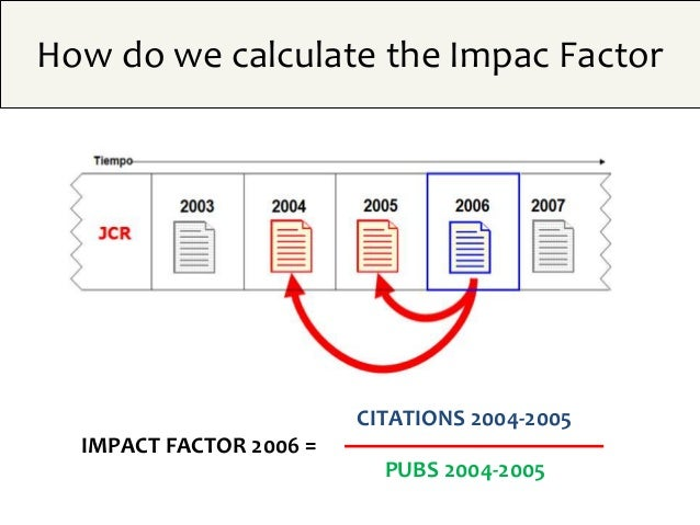 the factors impact the number of Journal metrics cell press continues it measures the number of times an average paper in a particular journal has been referred to five-year impact factor the five-year impact factor is similar in nature to the regular 'two-year' impact factor.
