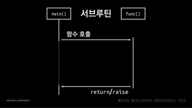 gevent I/O value = db.load('durango') print value 다른 일