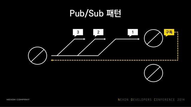 Couchbase NoSQL 키-밸류 저장소