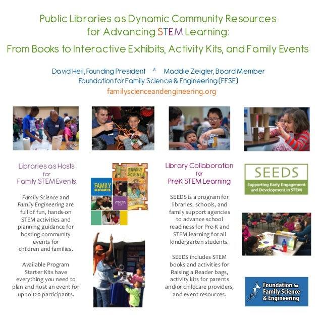 Public Libraries as Dynamic Community Resources for Advancing STEM Learning: From Books to Interactive Exhibits, Activity ...