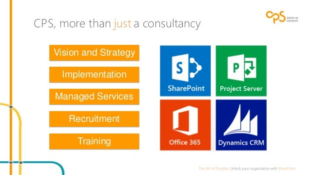 Sharepoint and office 365 a new way of working - Is sharepoint included in office 365 ...