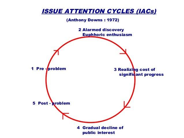 Circle time problem solving