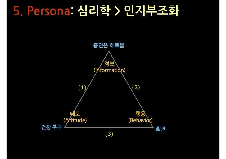 5. Persona: 심리학 > 인지부조화                          흡연은 해로움                                정보                         (Inform...