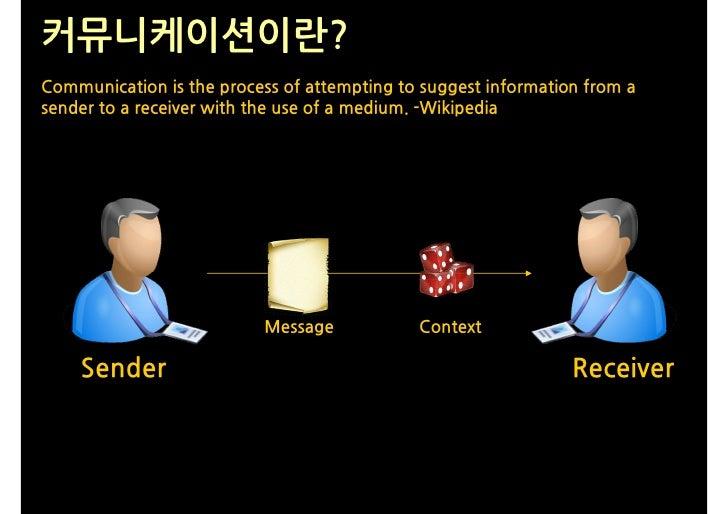 커뮤니케이션이란? Communication is the process of attempting to suggest information from a sender to a receiver with the use of a ...