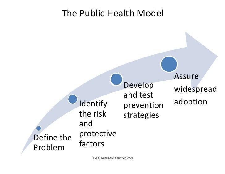 The Public Health Model                                                   Assure                                      Deve...